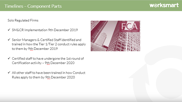 Slide which present 4 main component parts for solo regulated firms & SMCR Implementation