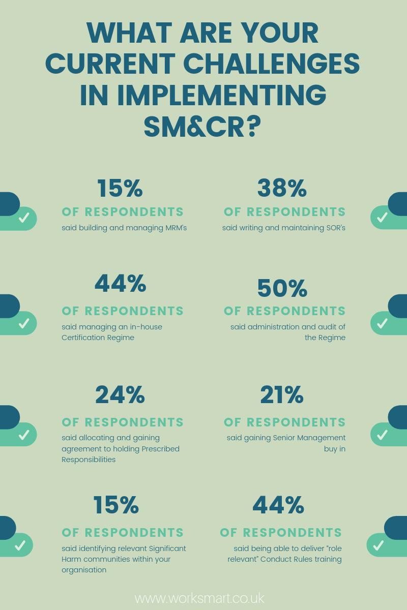stats-infographic-smcr-feedback